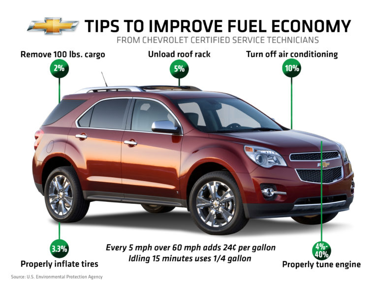 How To Drive Your Car More Fuel Efficiently