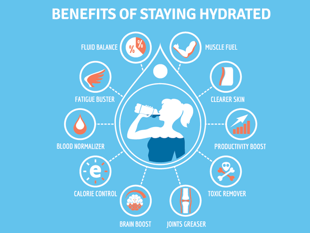 5 Reasons Why You Need Water For Hydration