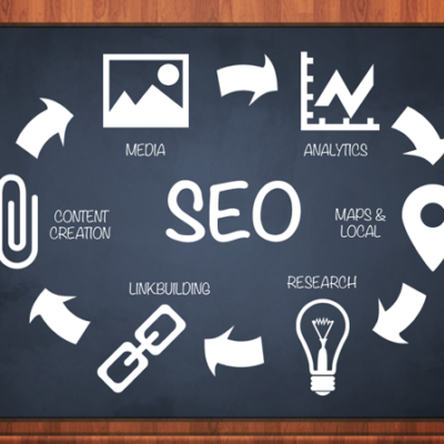 How To Become A SEO Professional And Get Clients